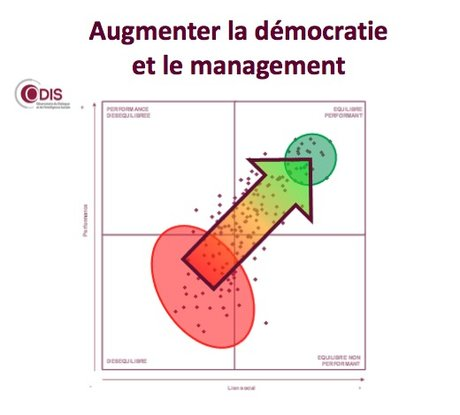 Augmenter la démocratie et le management